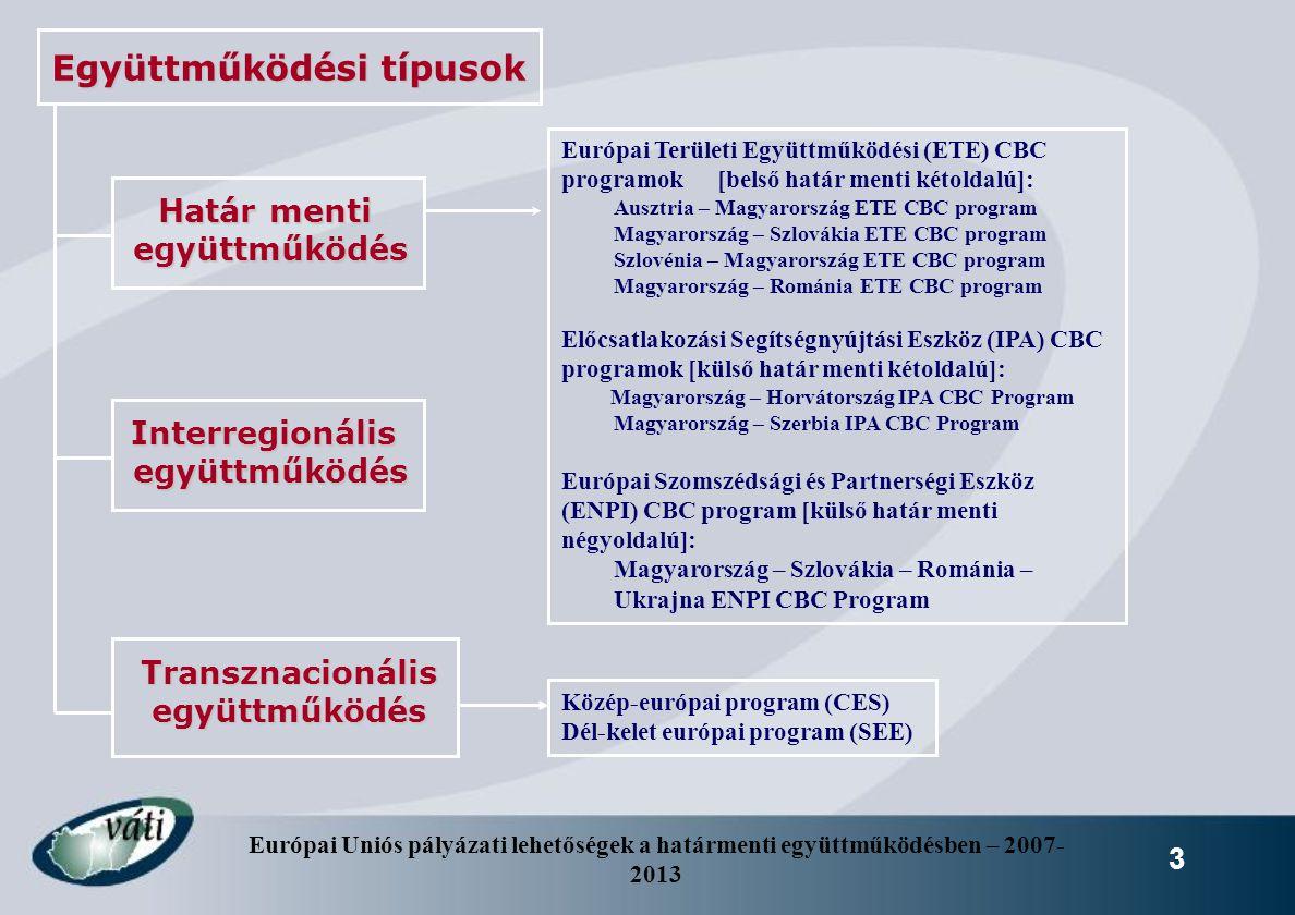 Együttműködési típusok Transznacionális együttműködés