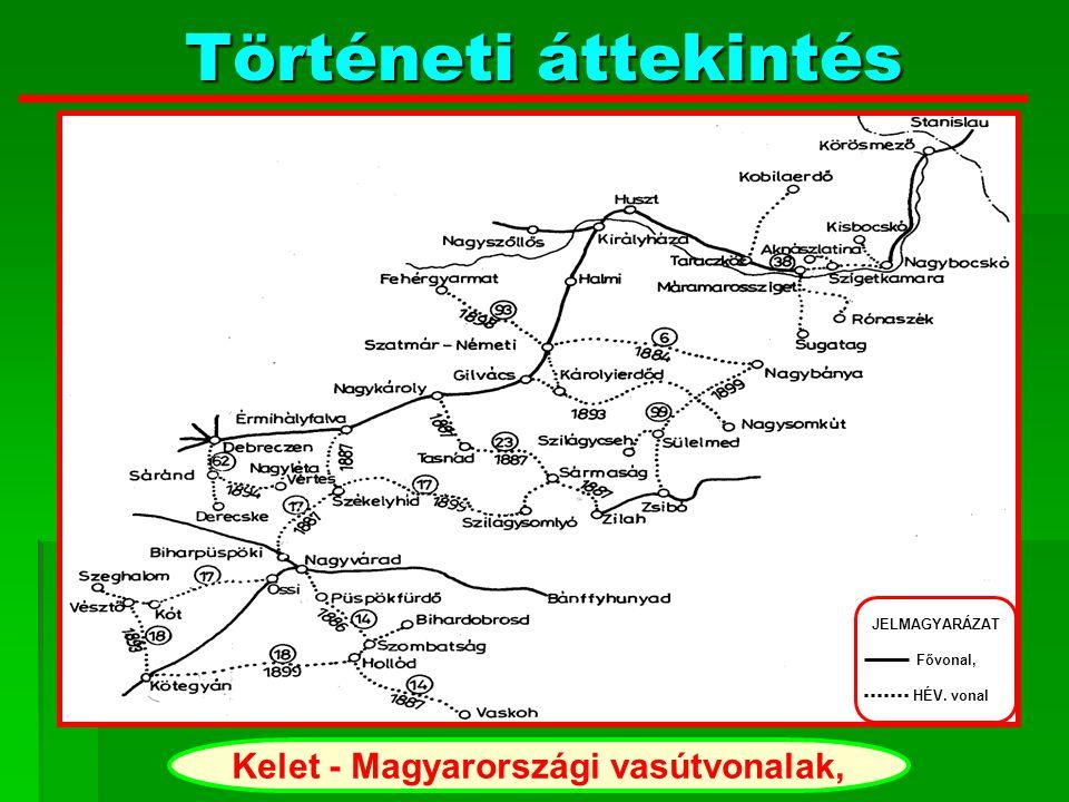 Kelet - Magyarországi vasútvonalak,