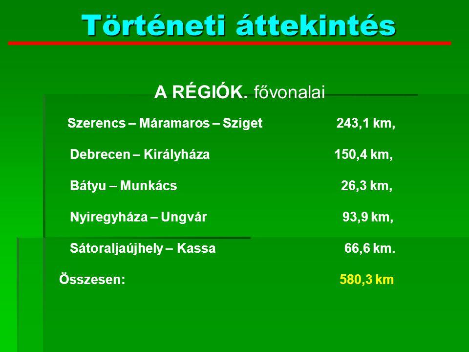 Történeti áttekintés Debrecen – Királyháza 150,4 km,