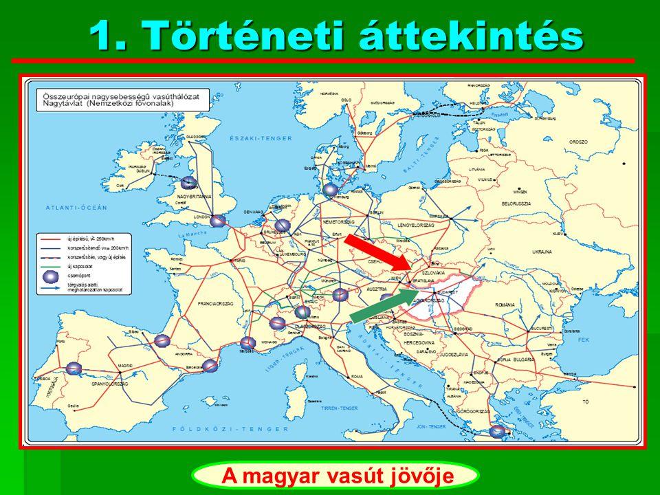 1. Történeti áttekintés A magyar vasút jövője