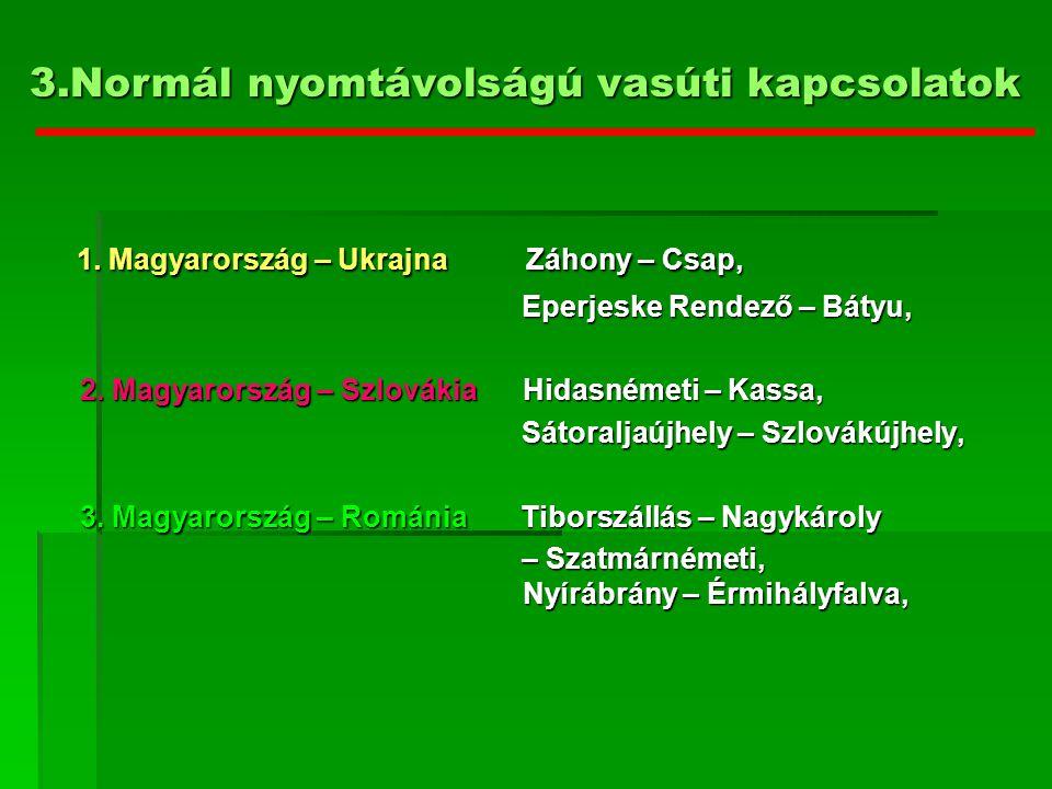 1. Magyarország – Ukrajna Záhony – Csap,