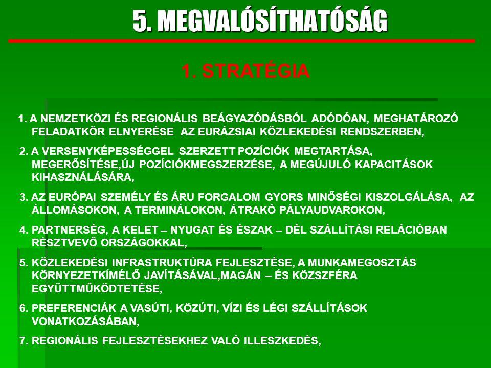 5. MEGVALÓSÍTHATÓSÁG 1. STRATÉGIA