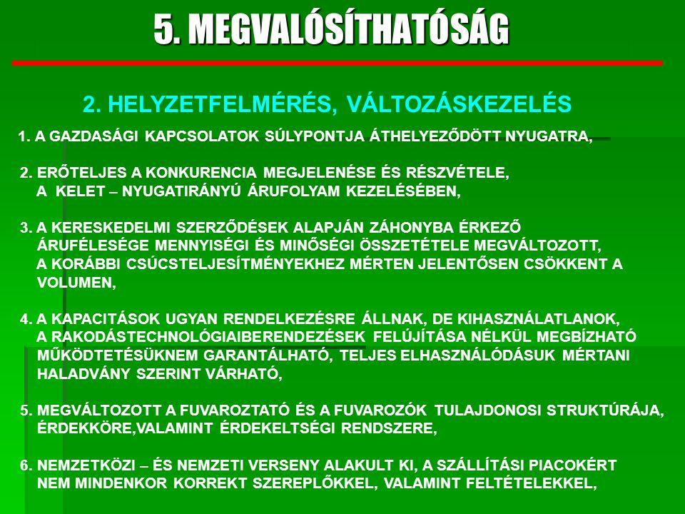 5. MEGVALÓSÍTHATÓSÁG 2. HELYZETFELMÉRÉS, VÁLTOZÁSKEZELÉS