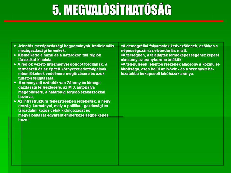 5. MEGVALÓSÍTHATÓSÁG Jelentős mezőgazdasági hagyományok, tradicionális
