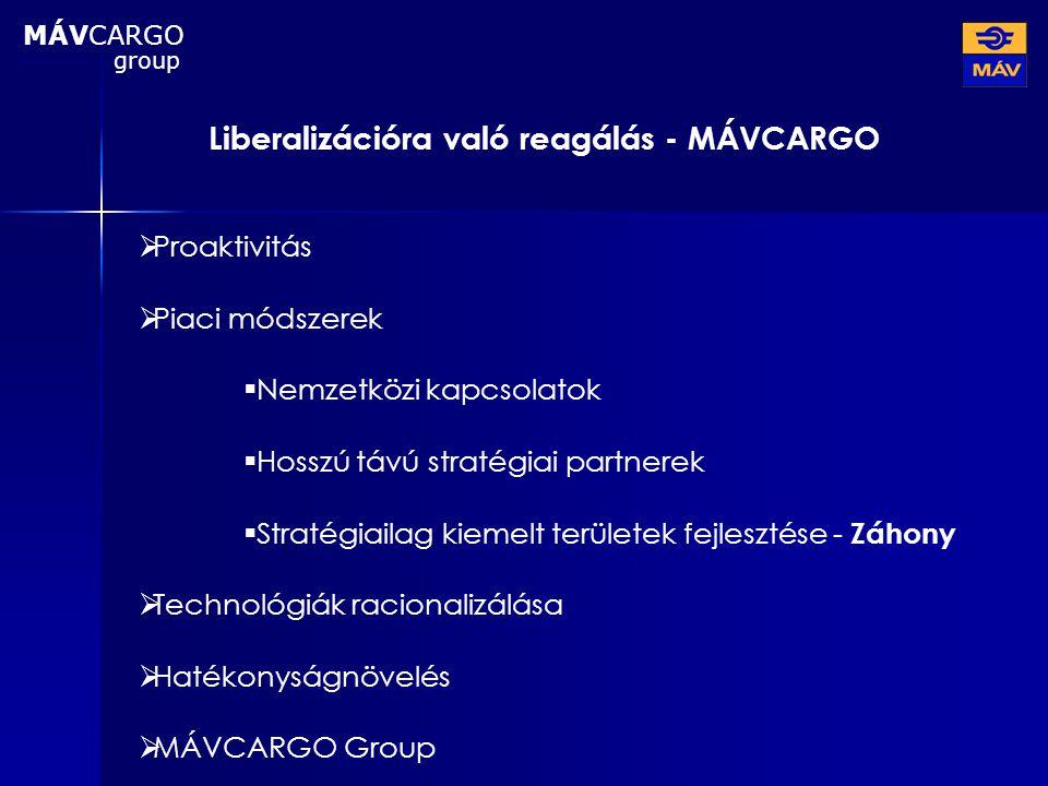 Liberalizációra való reagálás - MÁVCARGO