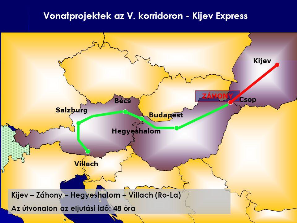 Vonatprojektek az V. korridoron - Kijev Express