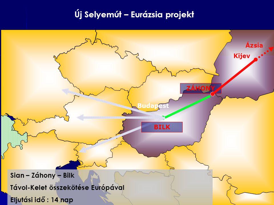 Új Selyemút – Eurázsia projekt