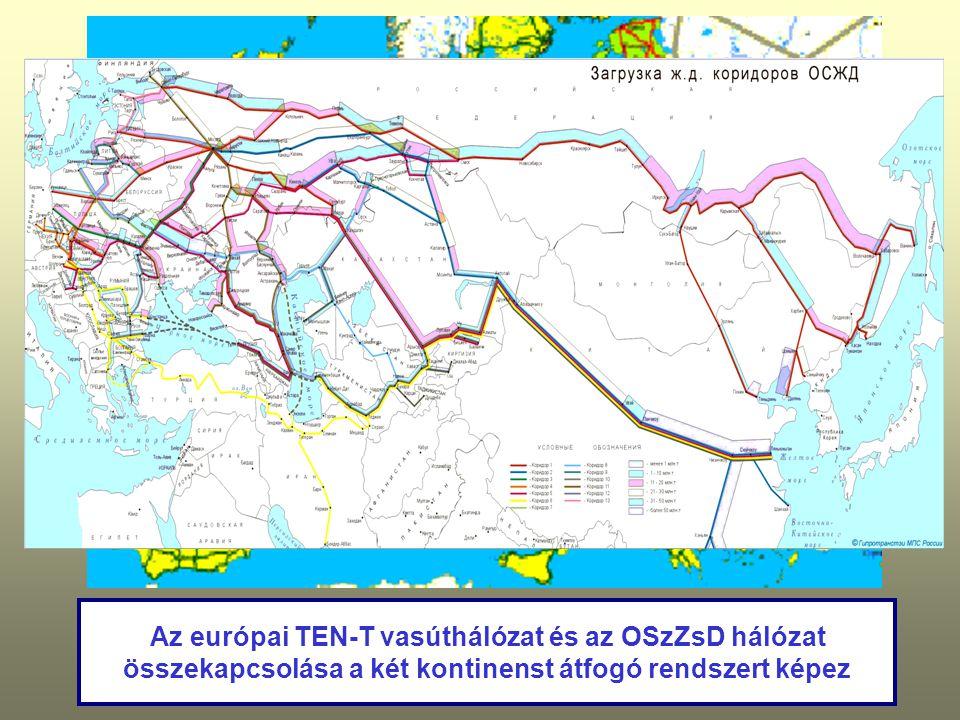 Az európai TEN-T vasúthálózat és az OSzZsD hálózat