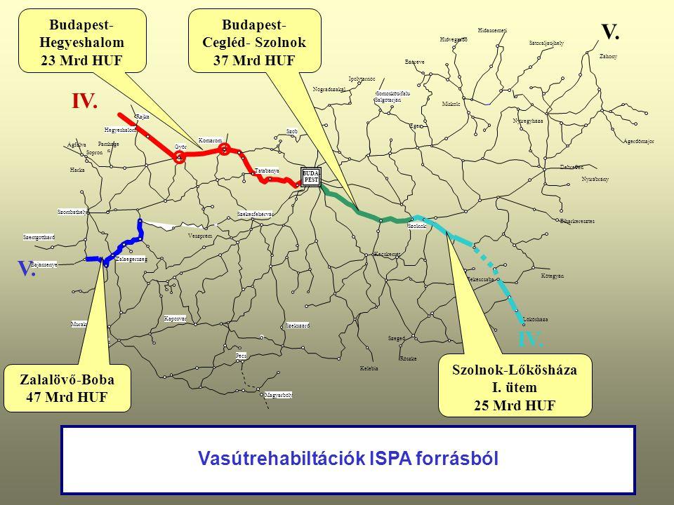 V. IV. V. IV. Vasútrehabiltációk ISPA forrásból Budapest-Hegyeshalom