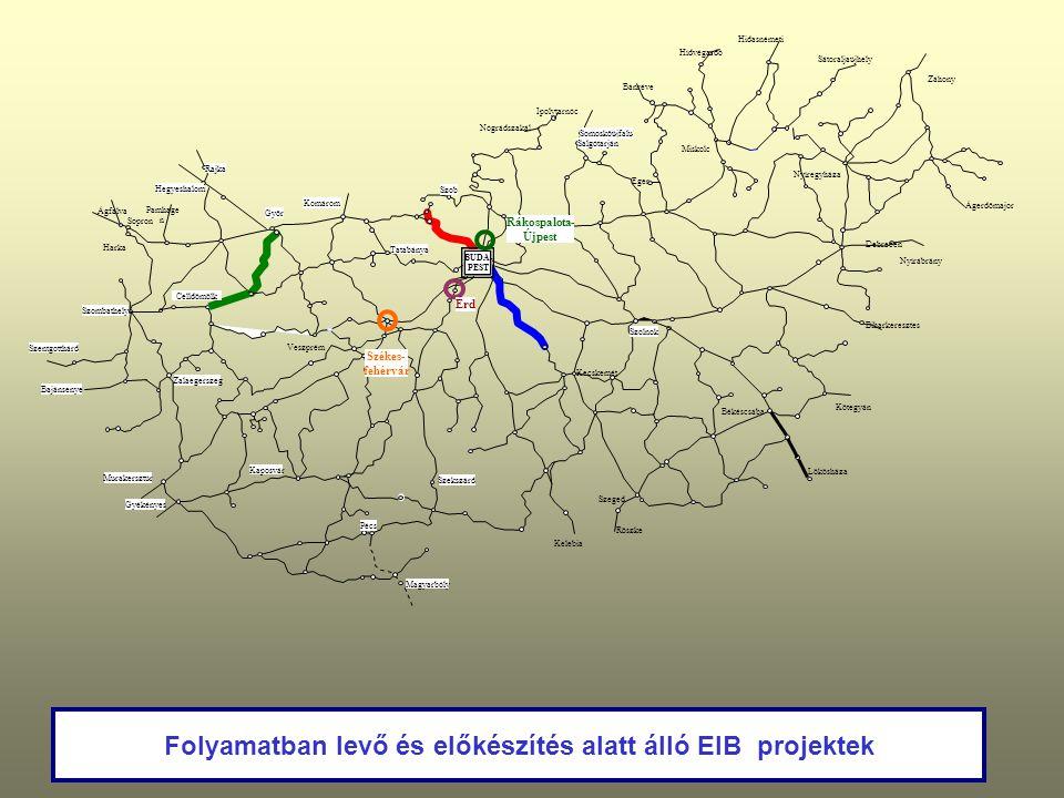 Folyamatban levő és előkészítés alatt álló EIB projektek