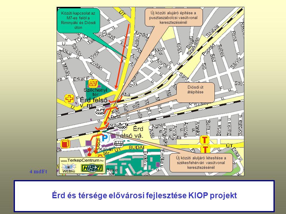 Érd és térsége elővárosi fejlesztése KIOP projekt