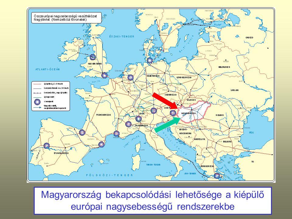 Magyarország bekapcsolódási lehetősége a kiépülő európai nagysebességű rendszerekbe