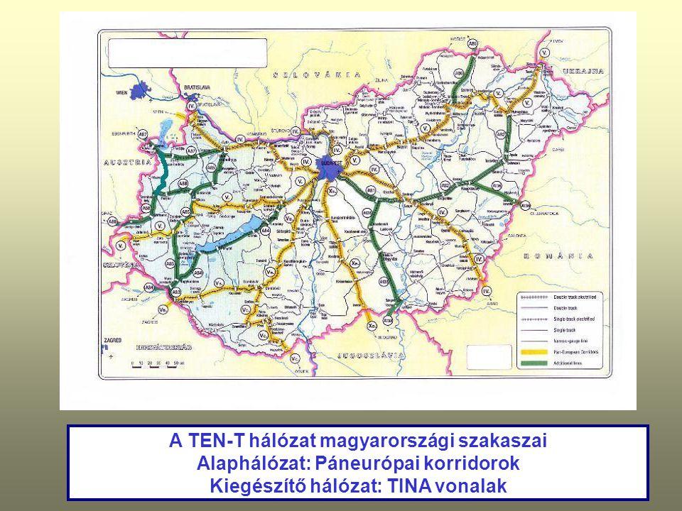 A TEN-T hálózat magyarországi szakaszai