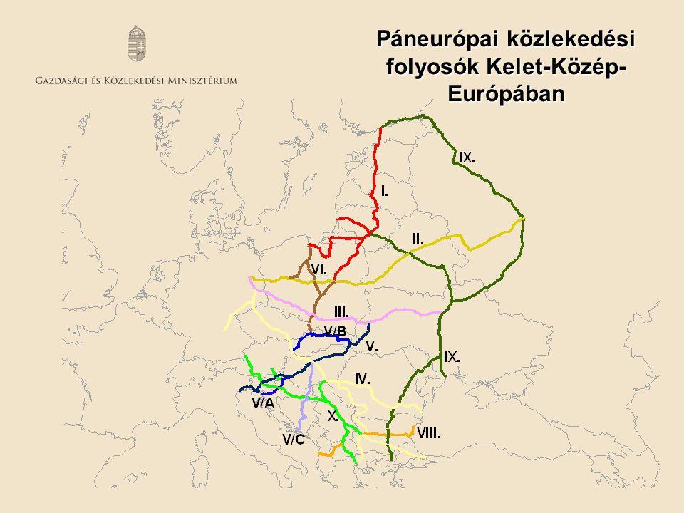 Páneurópai közlekedési folyosók Kelet-Közép-Európában