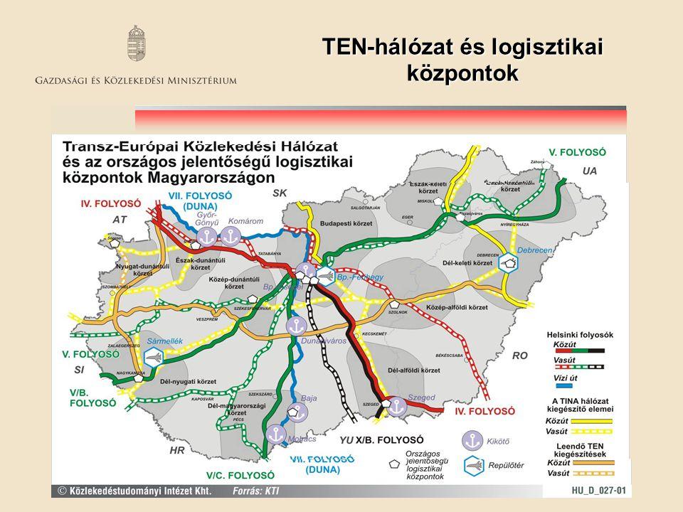 TEN-hálózat és logisztikai központok