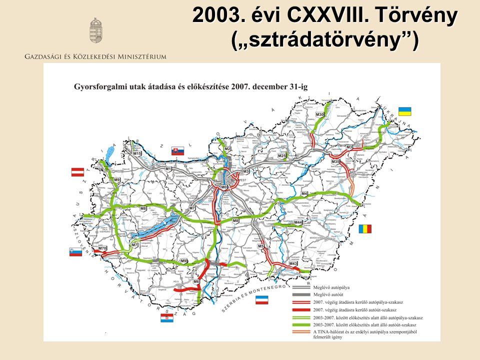 """2003. évi CXXVIII. Törvény (""""sztrádatörvény )"""