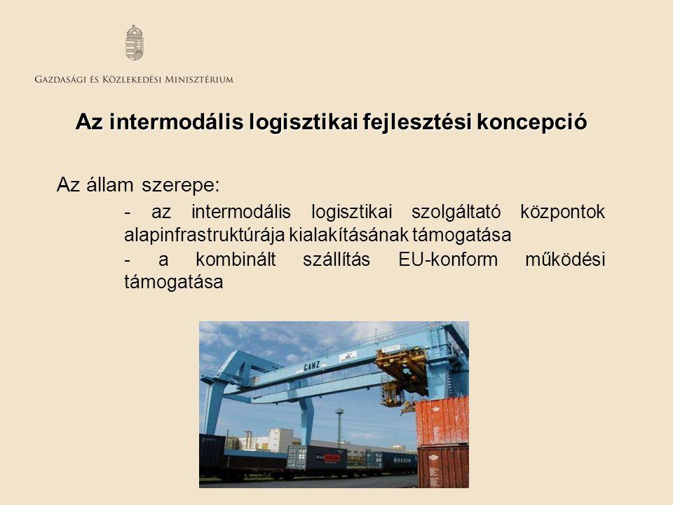 Az intermodális logisztikai fejlesztési koncepció