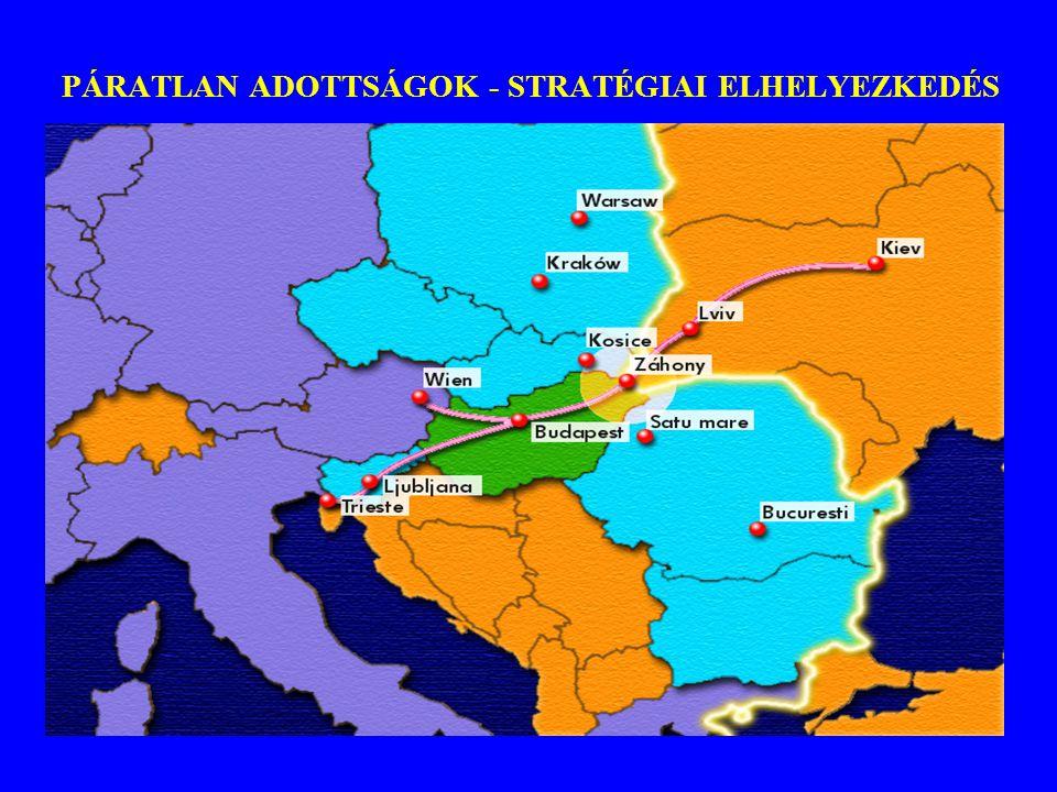 PÁRATLAN ADOTTSÁGOK - STRATÉGIAI ELHELYEZKEDÉS