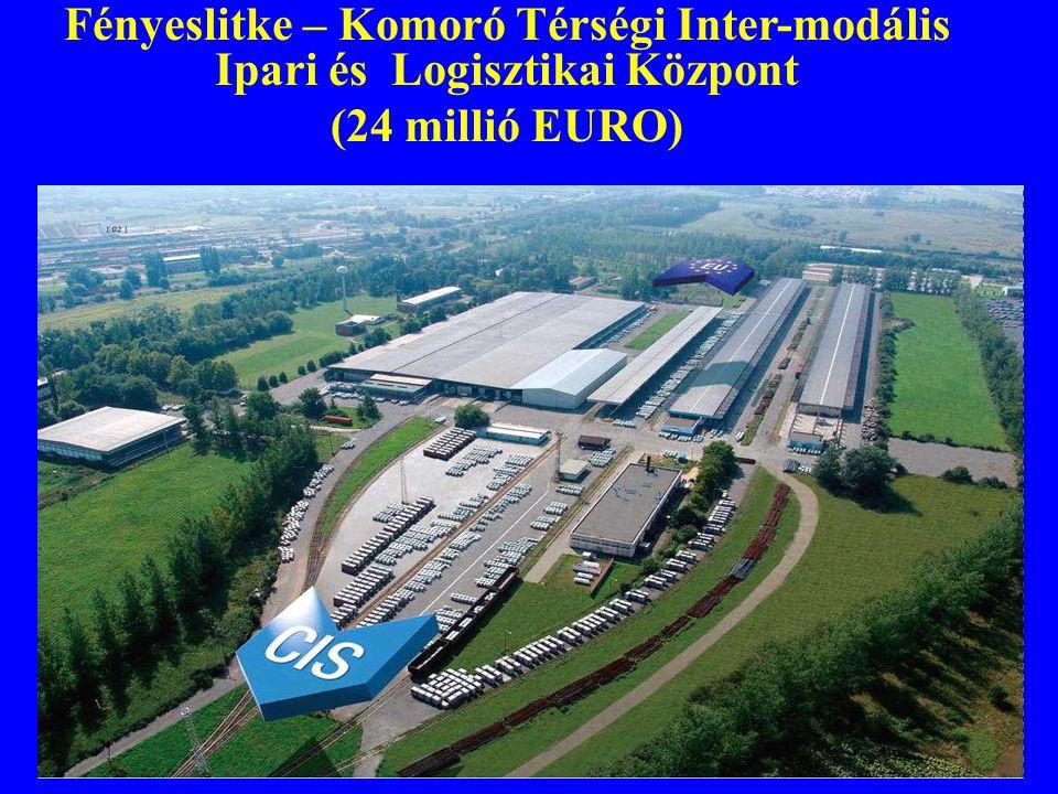 Fényeslitke – Komoró Térségi Inter-modális Ipari és Logisztikai Központ