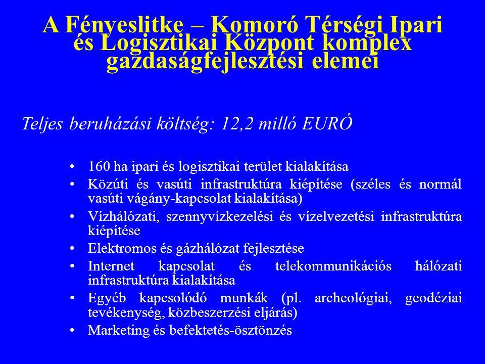 A Fényeslitke – Komoró Térségi Ipari és Logisztikai Központ komplex gazdaságfejlesztési elemei
