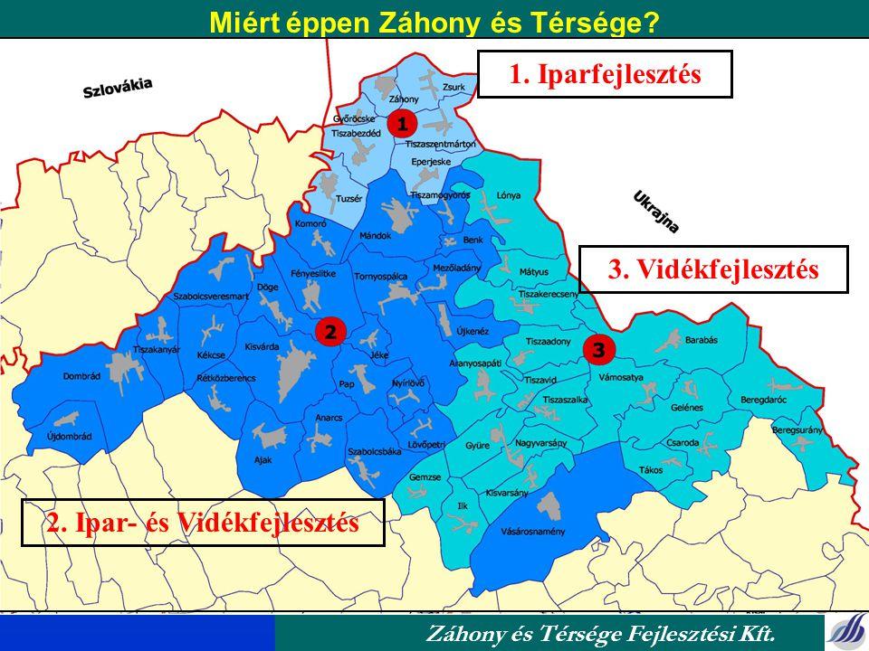 Miért éppen Záhony és Térsége A vállalkozási övezet rövid bemutatása