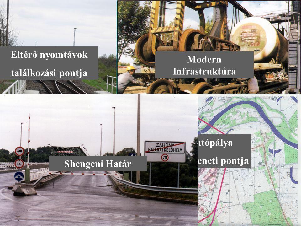 Modern Infrastruktúra