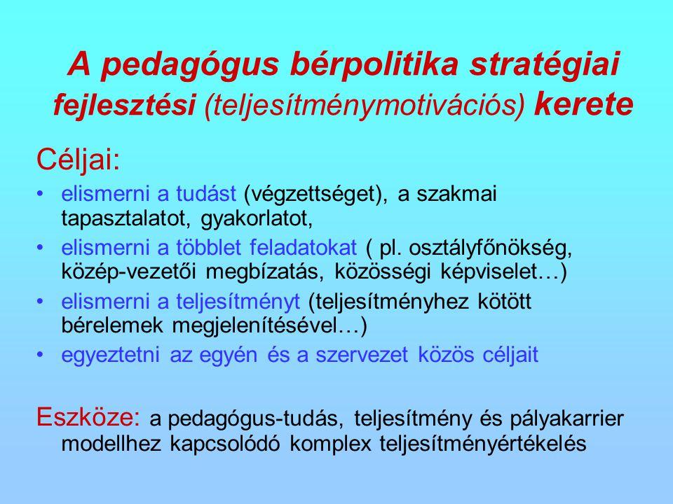 A pedagógus bérpolitika stratégiai fejlesztési (teljesítménymotivációs) kerete