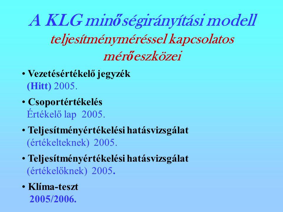 A KLG minőségirányítási modell teljesítményméréssel kapcsolatos mérőeszközei