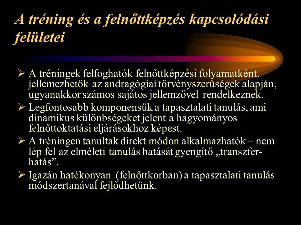 A tréning és a felnőttképzés kapcsolódási felületei