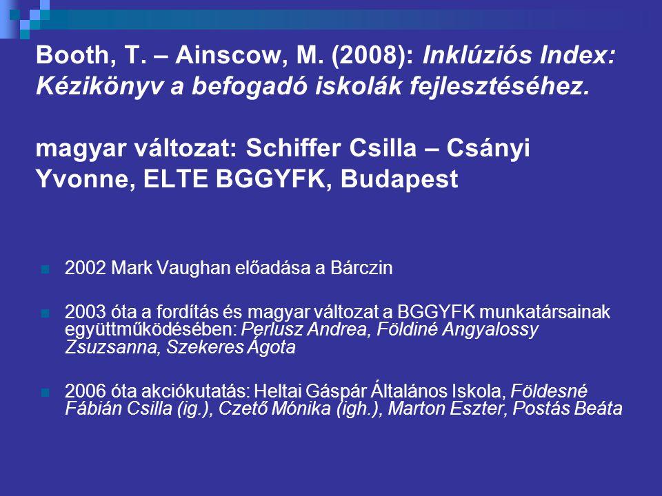 Booth, T. – Ainscow, M. (2008): Inklúziós Index: Kézikönyv a befogadó iskolák fejlesztéséhez. magyar változat: Schiffer Csilla – Csányi Yvonne, ELTE BGGYFK, Budapest
