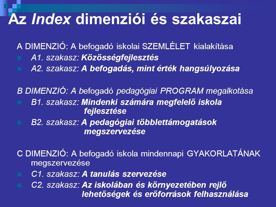 Az Index dimenziói és szakaszai
