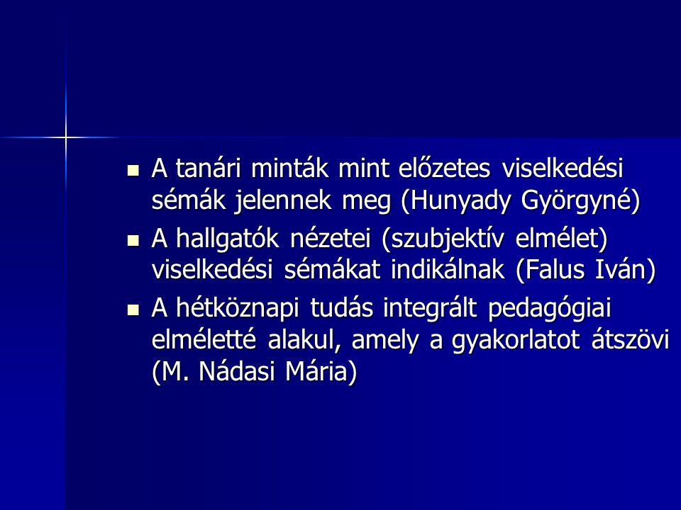 A tanári minták mint előzetes viselkedési sémák jelennek meg (Hunyady Györgyné)