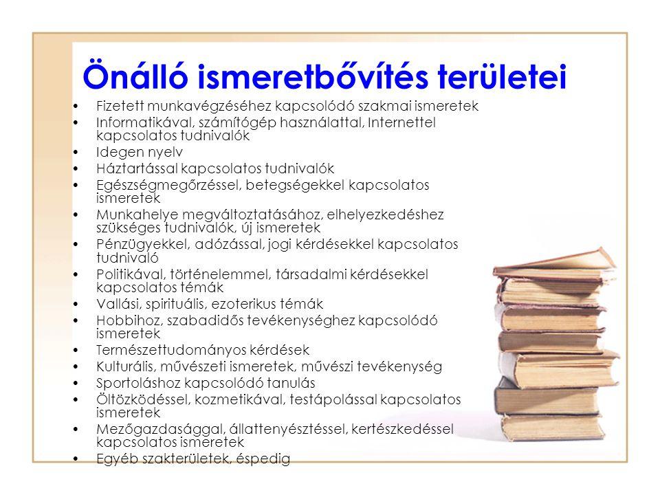 Önálló ismeretbővítés területei