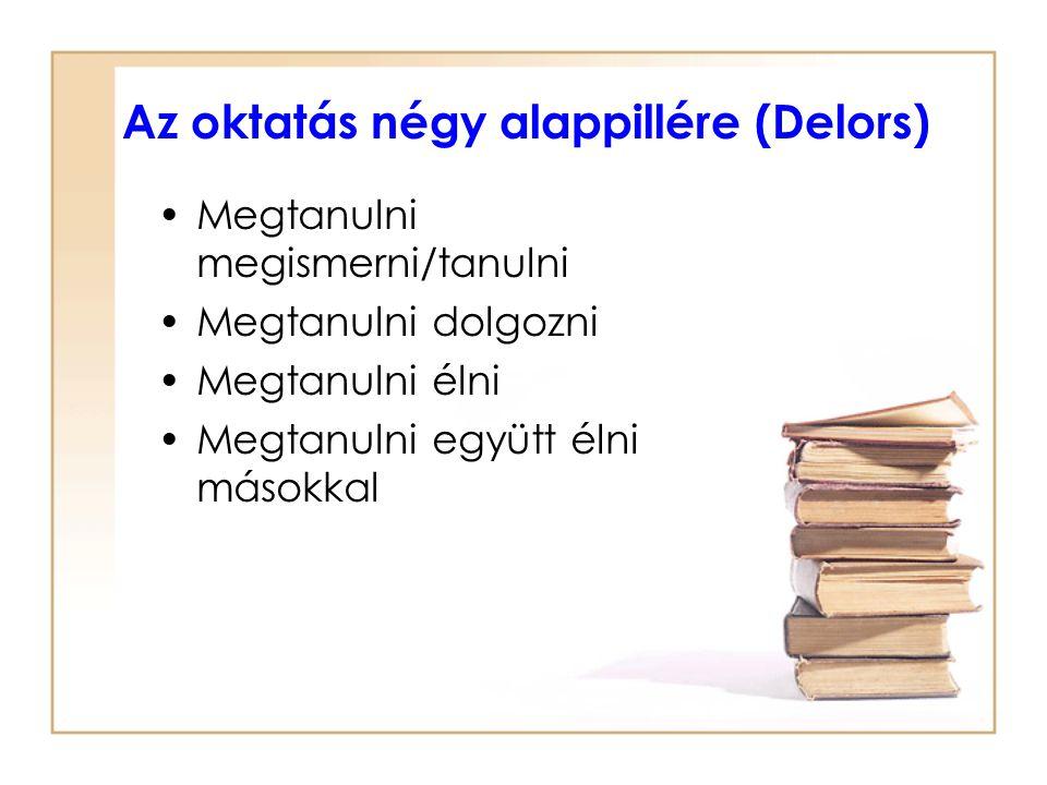 Az oktatás négy alappillére (Delors)