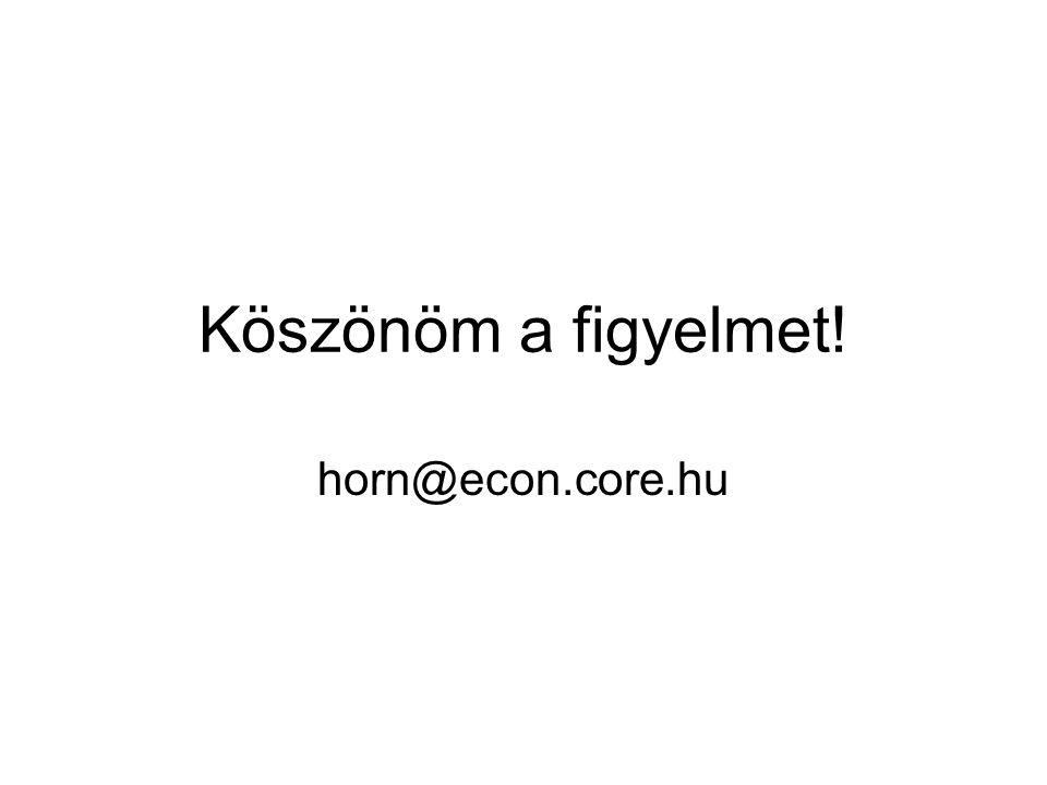 Köszönöm a figyelmet! horn@econ.core.hu