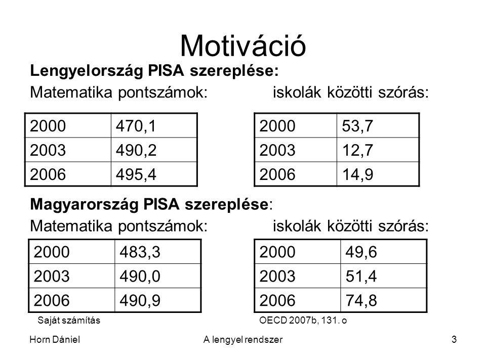 Motiváció Lengyelország PISA szereplése: