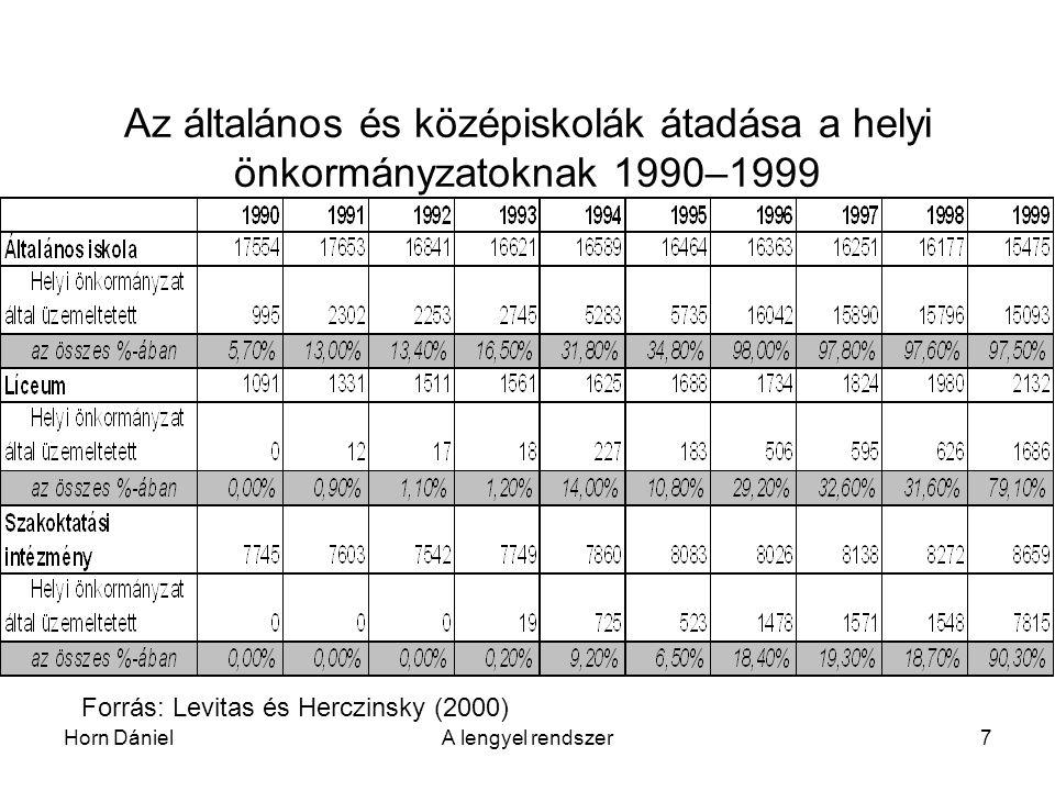 Az általános és középiskolák átadása a helyi önkormányzatoknak 1990–1999