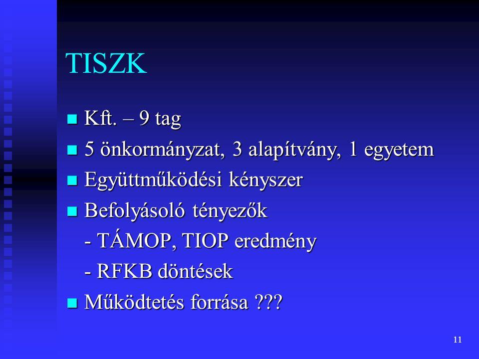 TISZK Kft. – 9 tag 5 önkormányzat, 3 alapítvány, 1 egyetem