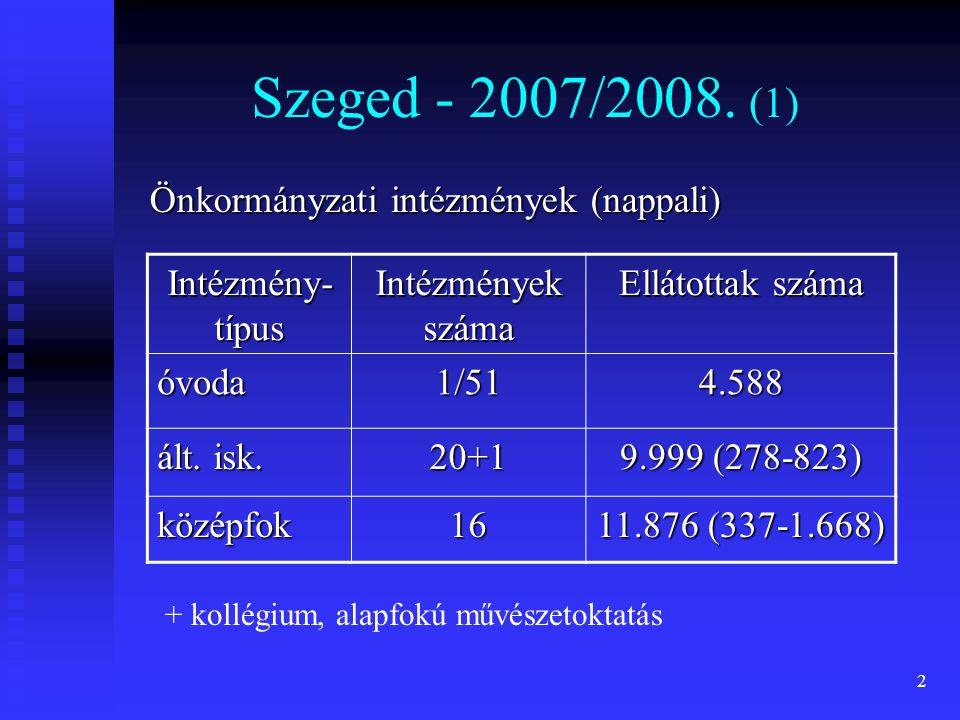 Szeged - 2007/2008. (1) Önkormányzati intézmények (nappali)