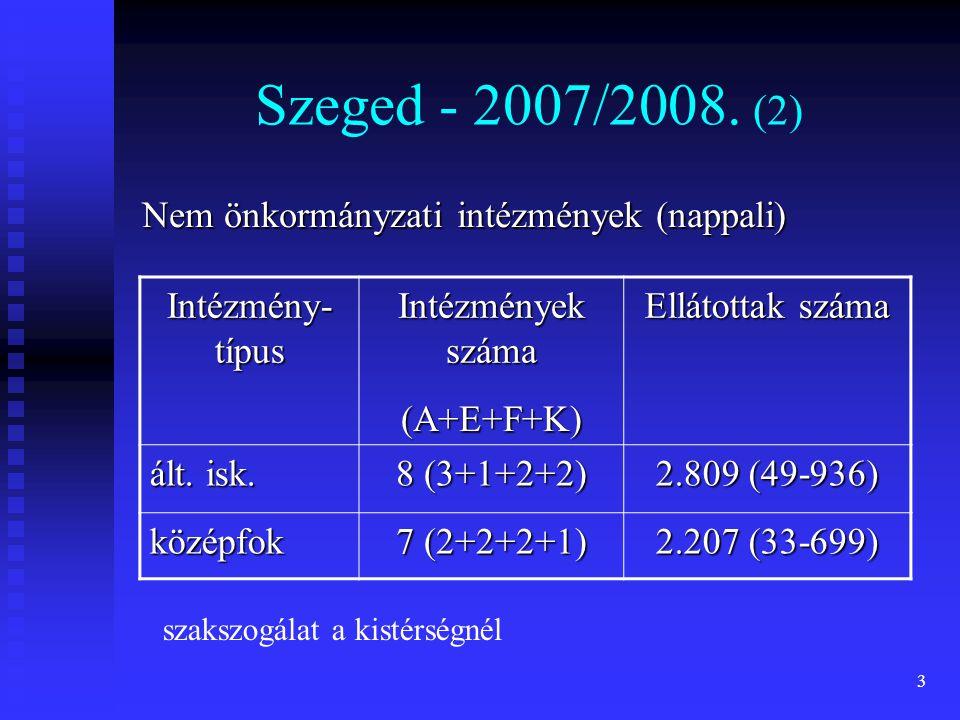 Szeged - 2007/2008. (2) Nem önkormányzati intézmények (nappali)