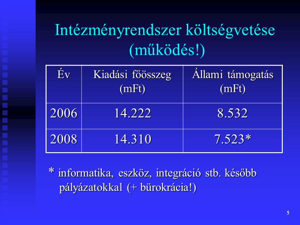 Intézményrendszer költségvetése (működés!)