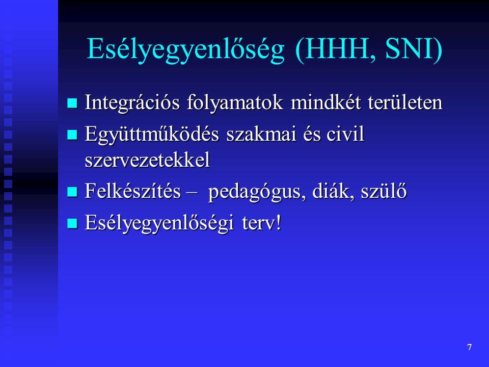 Esélyegyenlőség (HHH, SNI)