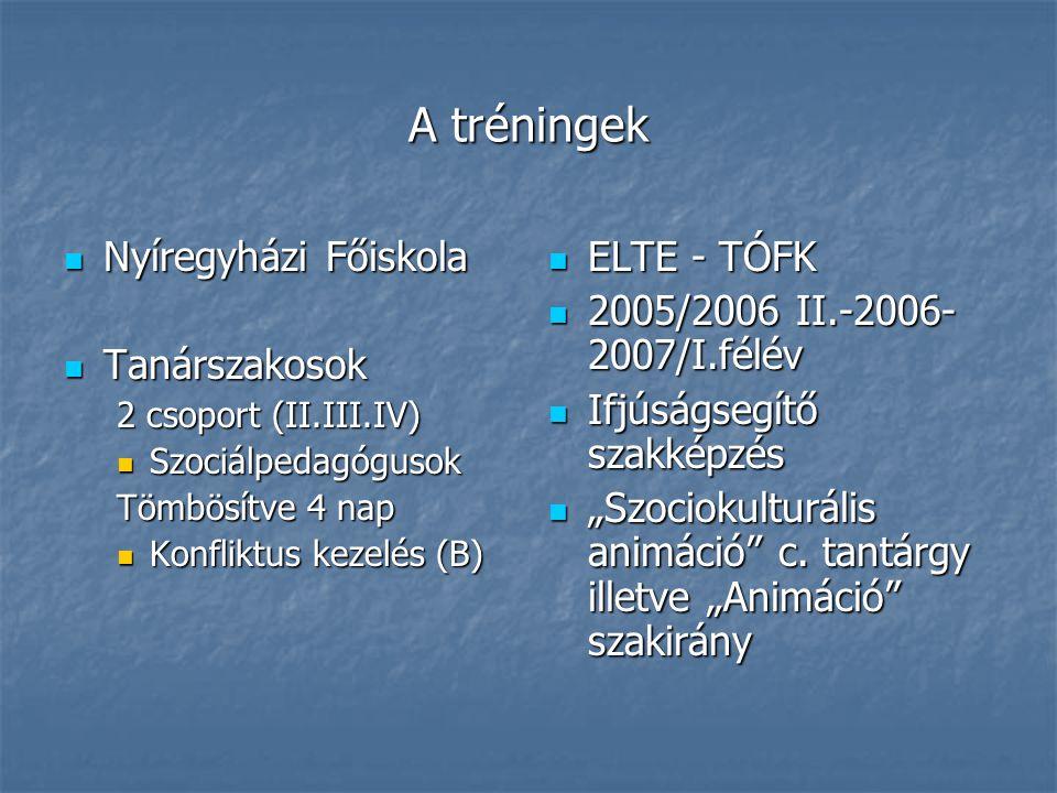 A tréningek Nyíregyházi Főiskola Tanárszakosok ELTE - TÓFK