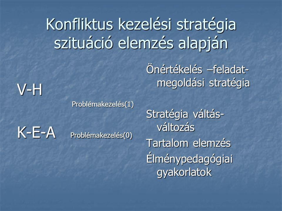 Konfliktus kezelési stratégia szituáció elemzés alapján