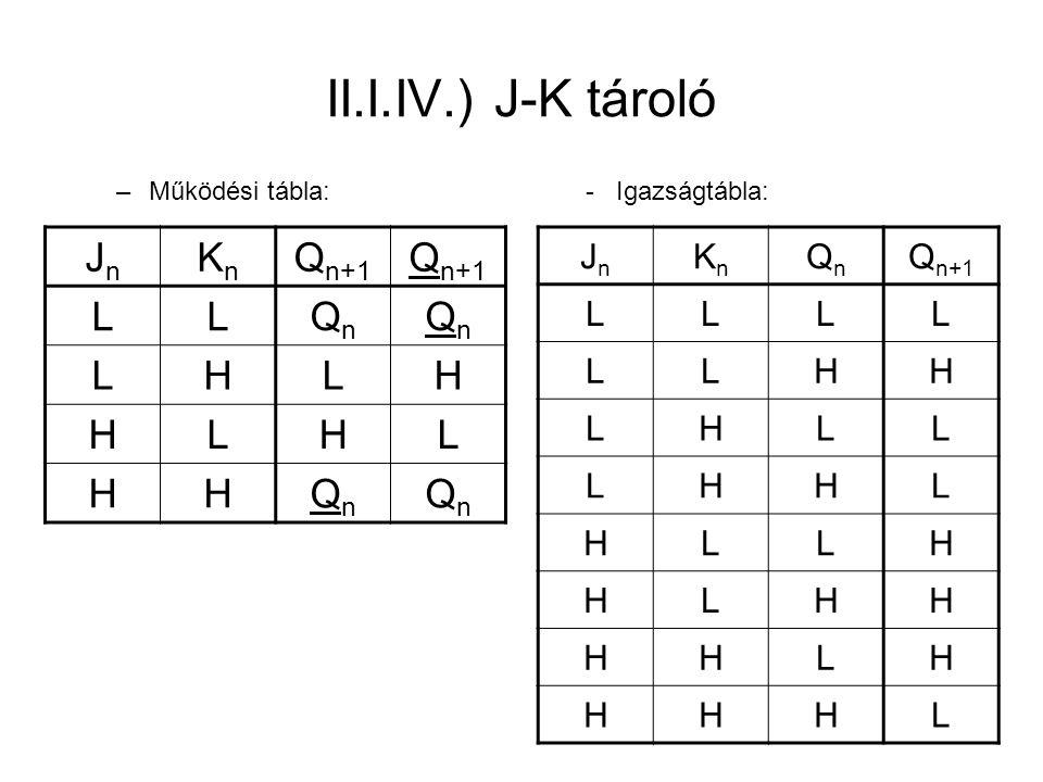 II.I.IV.) J-K tároló Jn Kn Qn+1 L Qn H Jn Kn Qn Qn+1 L H