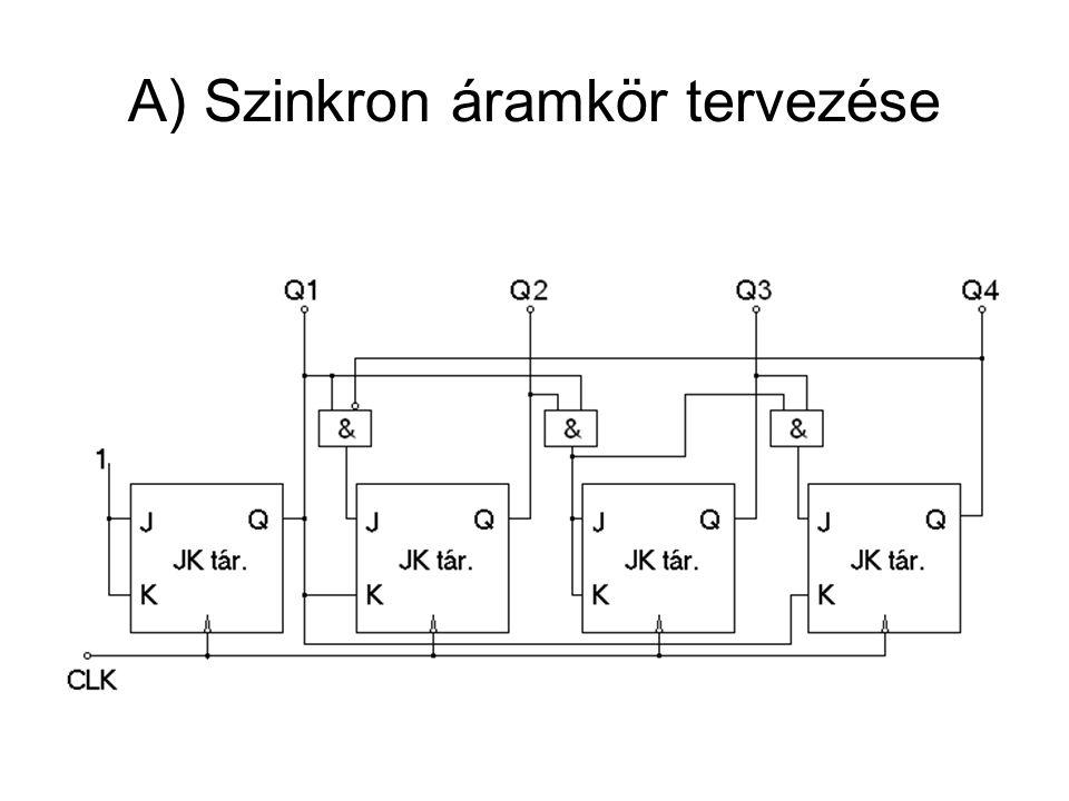 A) Szinkron áramkör tervezése