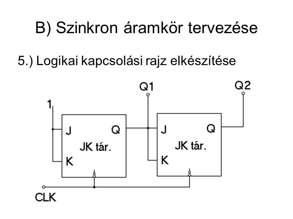 B) Szinkron áramkör tervezése