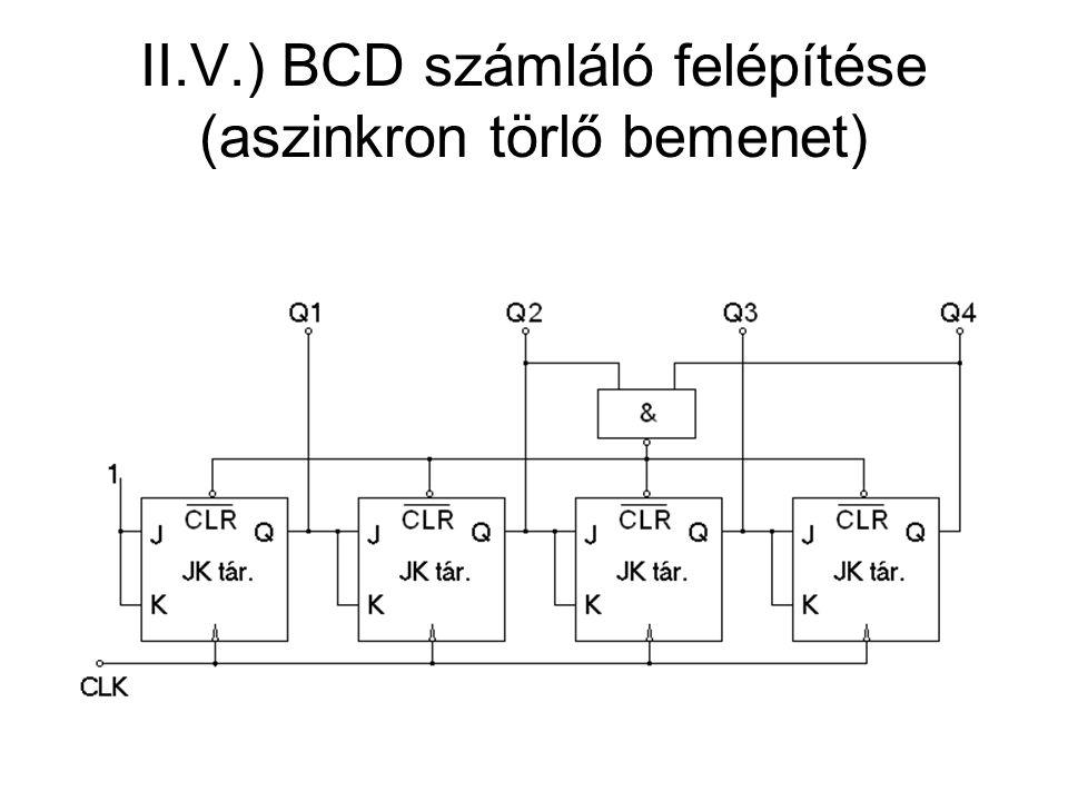 II.V.) BCD számláló felépítése (aszinkron törlő bemenet)