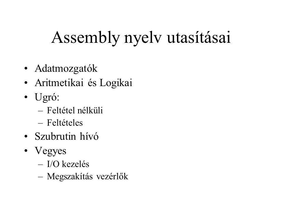 Assembly nyelv utasításai