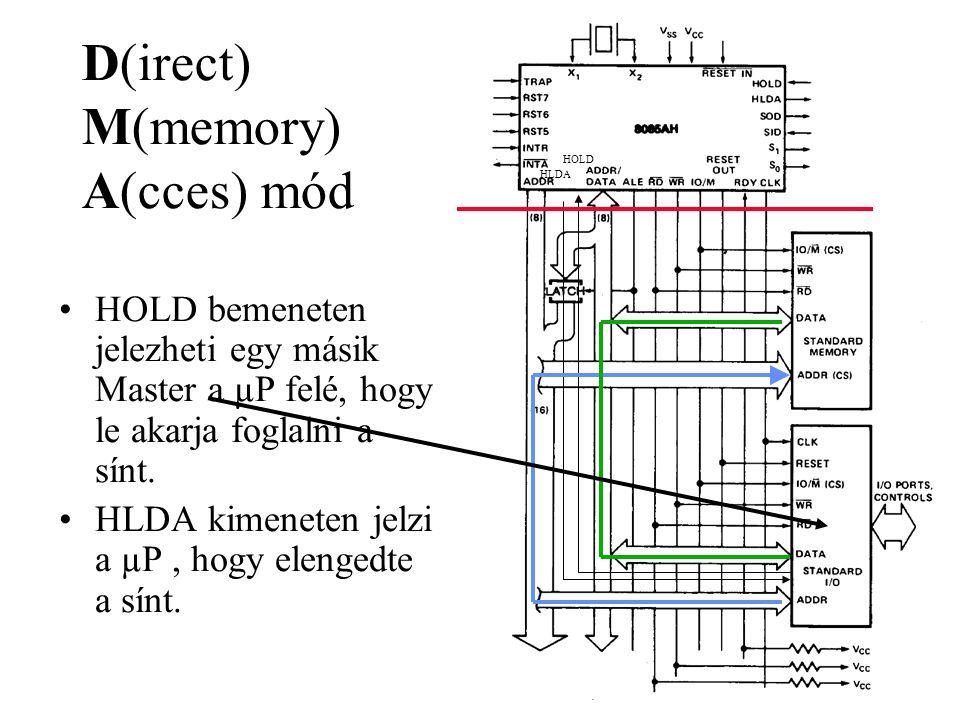 D(irect) M(memory) A(cces) mód
